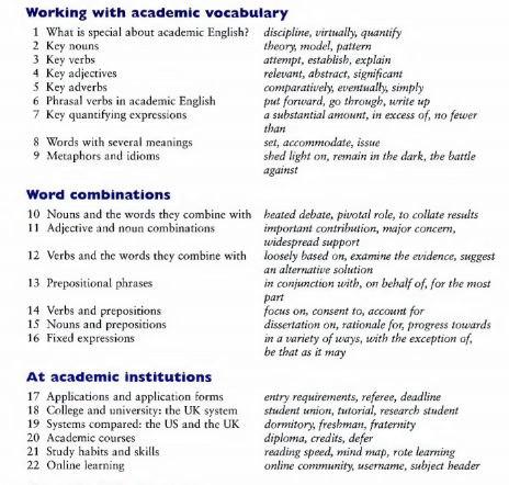 Cambridge Academic Vocabulary in use _1