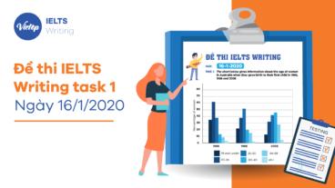 Bài mẫu IELTS Writing Task 1 và 2 ngày 16-01-2020
