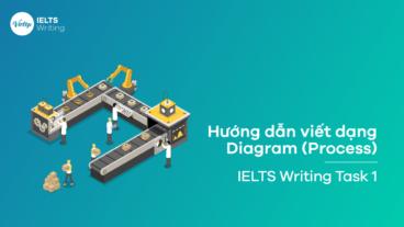 Cách viết dạng Diagram (Process) IELTS Writing Task 1 giúp bạn đạt điểm cao