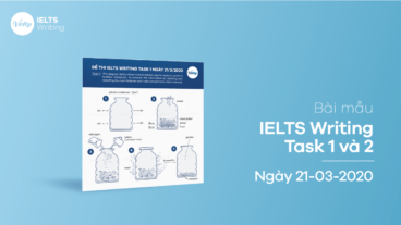 Bài mẫu IELTS Writing Task 1 và 2 ngày 21-03-2020