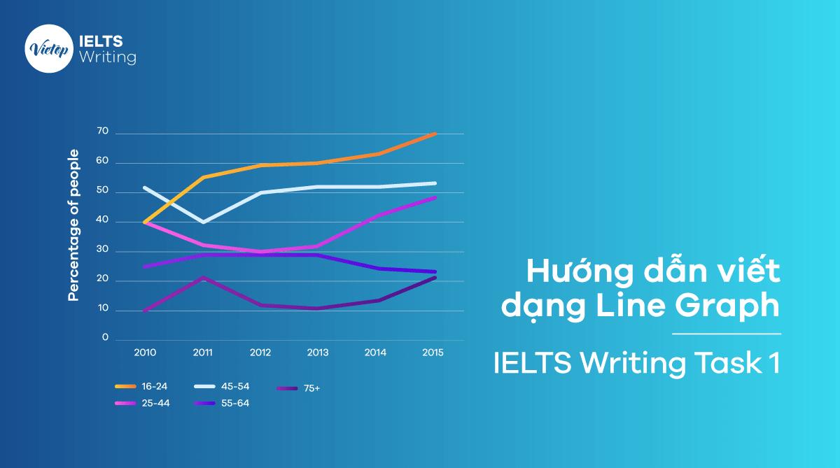 Hướng dẫn viết dạng Line Graph - IELTS Writing Task 1