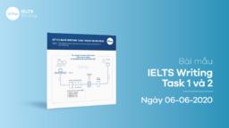 Bài mẫu IELTS Writing Task 1 và 2 ngày 06-06-2020