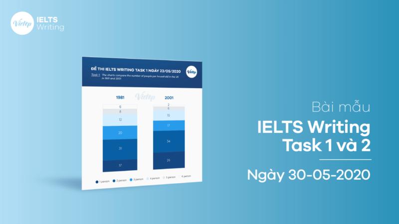 Bài mẫu IELTS Writing Task 1 và 2 ngày 30-05-2020