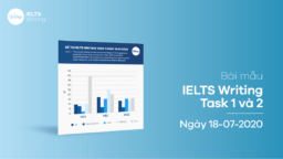 Bài mẫu IELTS Writing Task 1 và 2 ngày 18-07-2020
