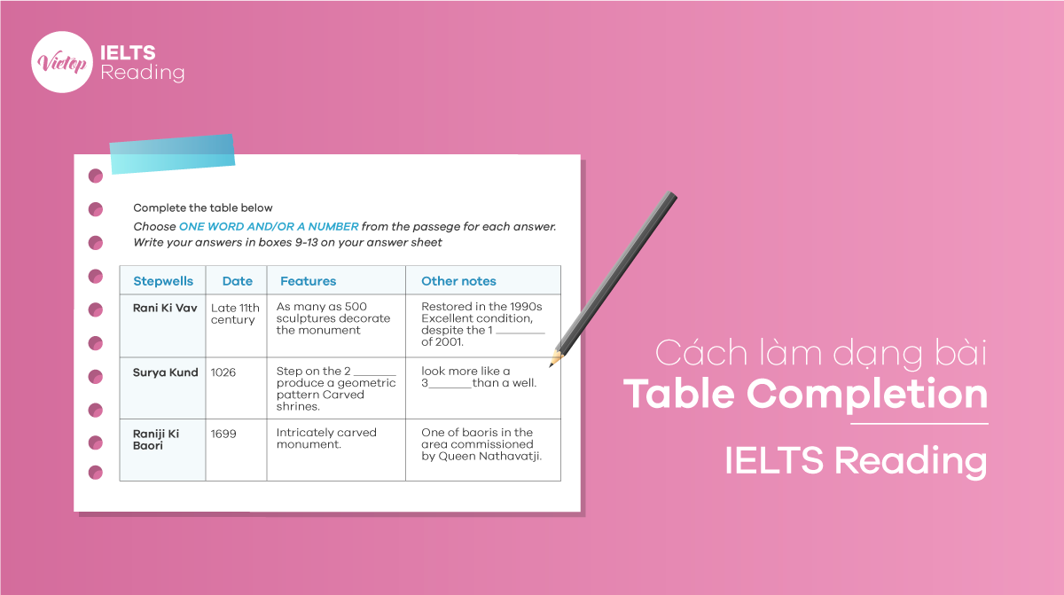 Cách làm dạng bài Table Completion – IELTS Reading