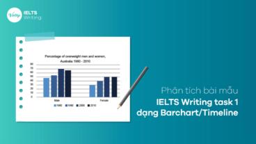 Phân tích bài mẫu IELTS Writing task 1 dạng Barchart Timeline
