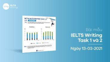 Bài mẫu IELTS Writing task 1 và 2 ngày 13-03-2021