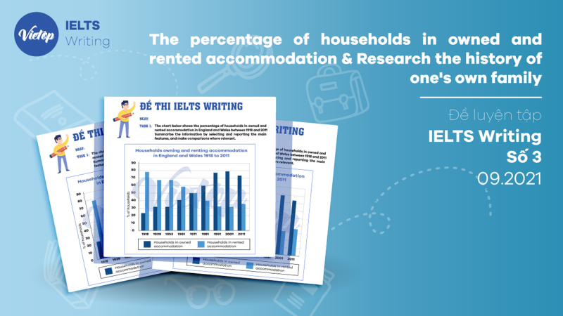 Đề luyện tập IELTS Writing số 3: The percentage of households in owned and rented accommodation & Research the history of one's own family